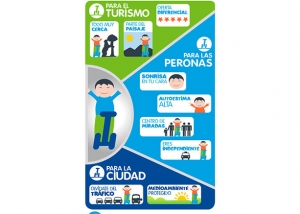 Diseño infografía turismo